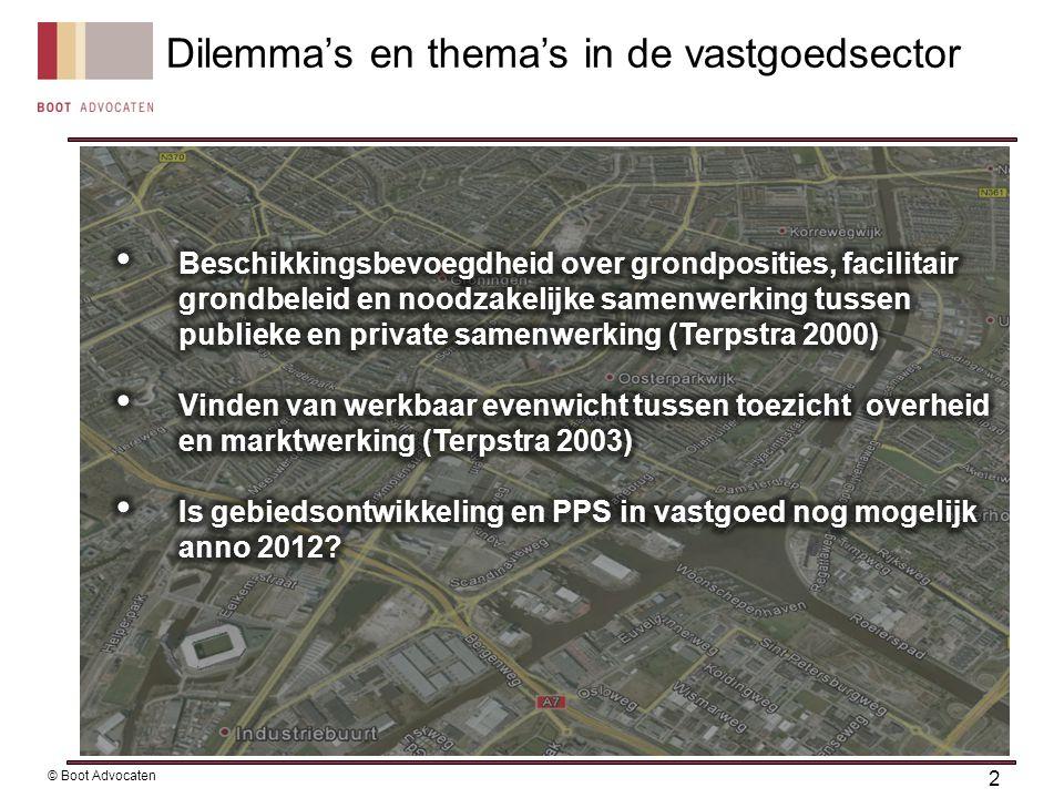 Dilemma's en thema's in de vastgoedsector