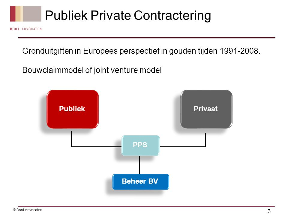 Publiek Private Contractering