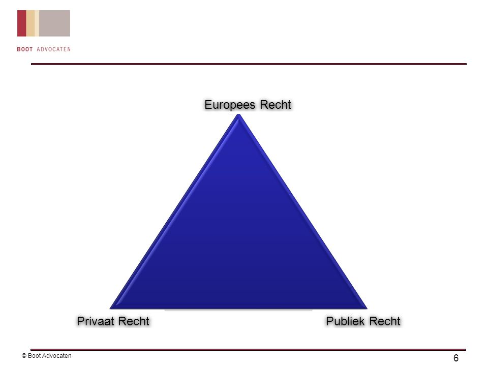 Europees Recht Privaat Recht Publiek Recht © Boot Advocaten 6