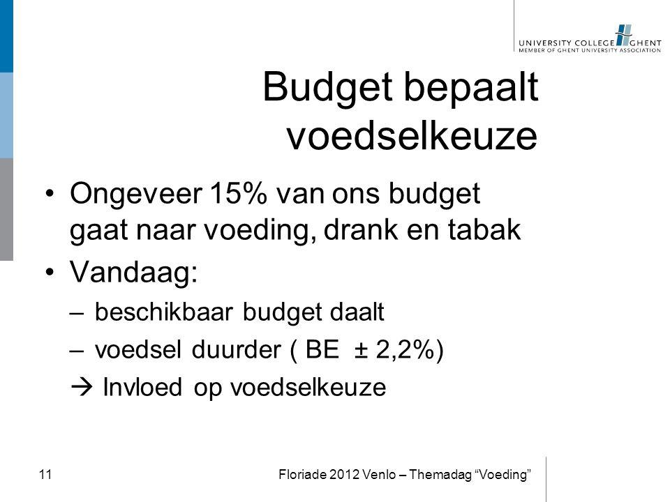 Budget bepaalt voedselkeuze