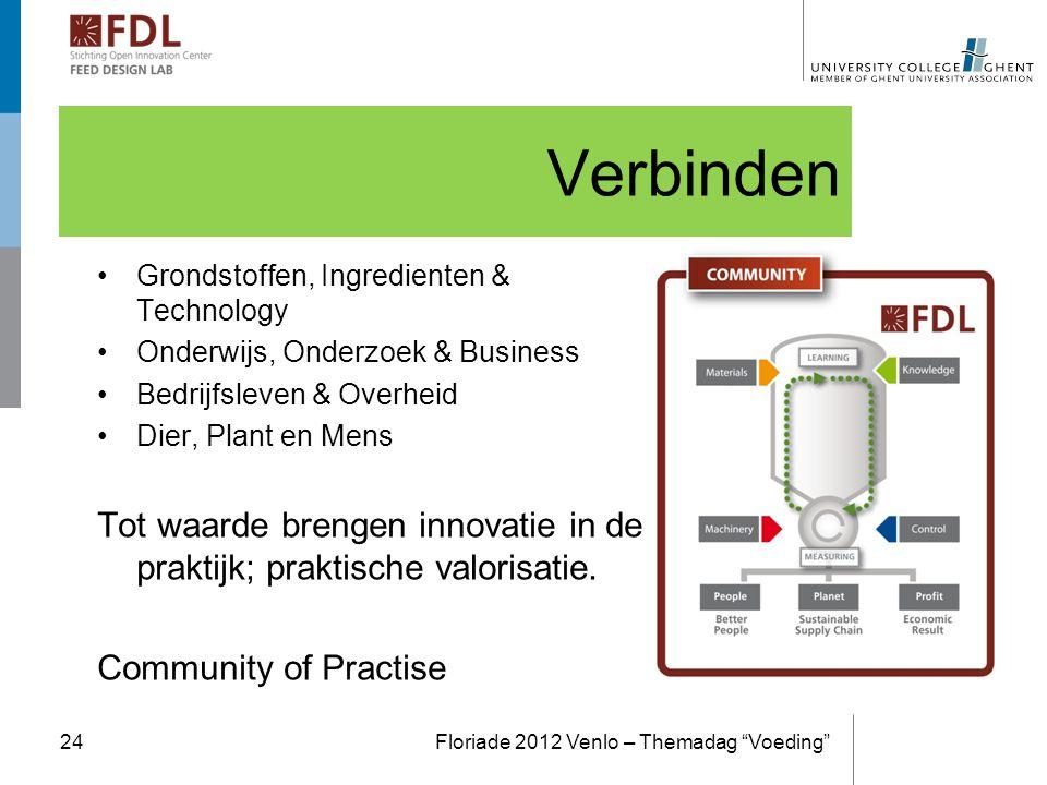 Verbinden Grondstoffen, Ingredienten & Technology. Onderwijs, Onderzoek & Business. Bedrijfsleven & Overheid.