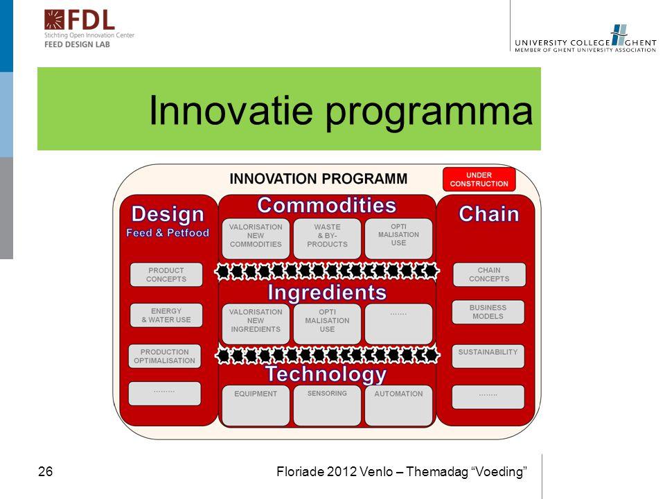 Innovatie programma Floriade 2012 Venlo – Themadag Voeding