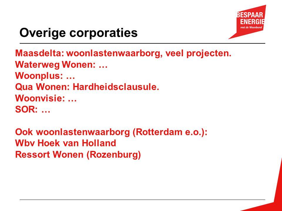 Overige corporaties Maasdelta: woonlastenwaarborg, veel projecten.
