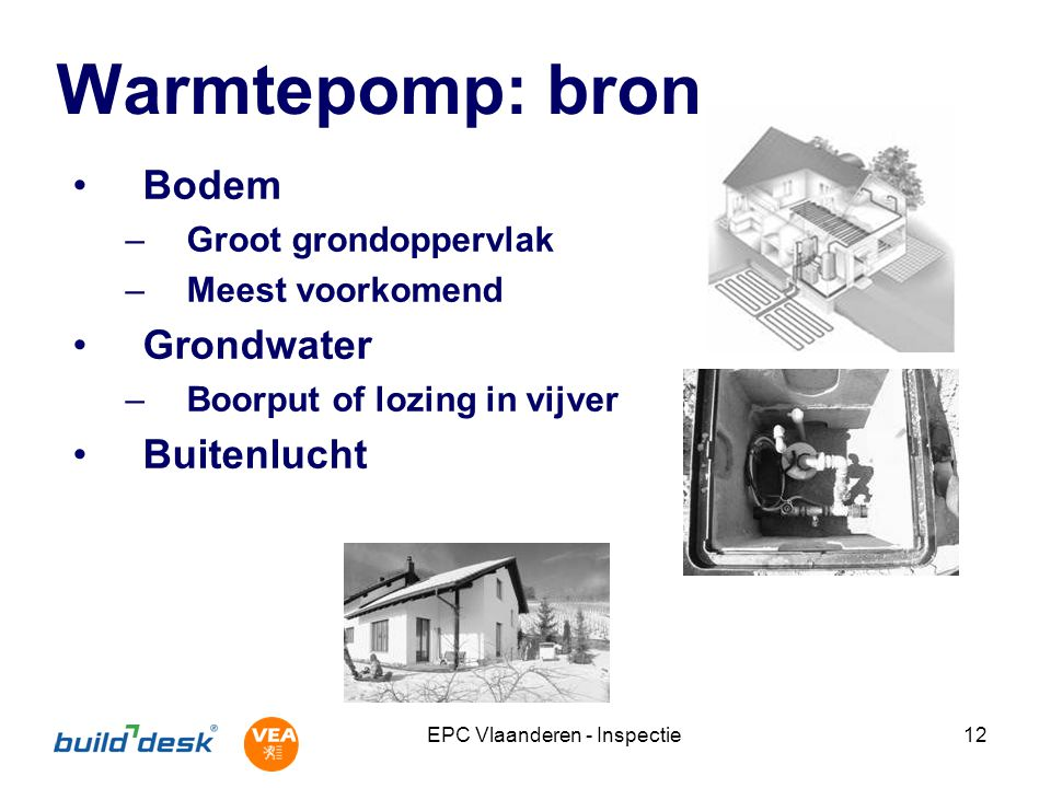 EPC Vlaanderen - Inspectie