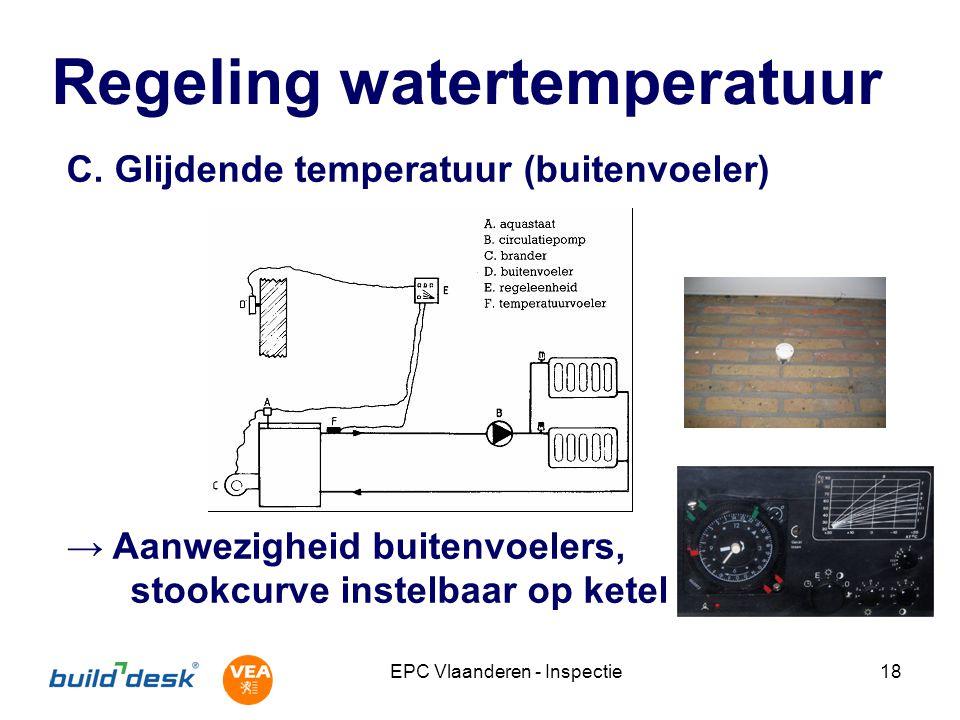 Regeling watertemperatuur