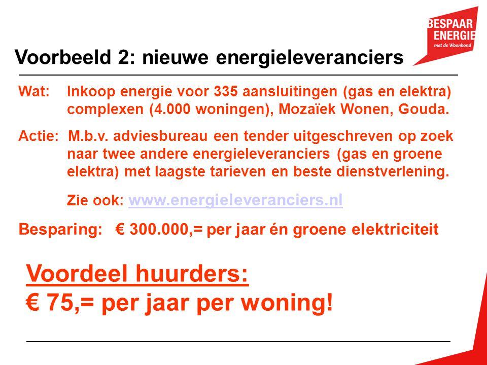 Voordeel huurders: € 75,= per jaar per woning!