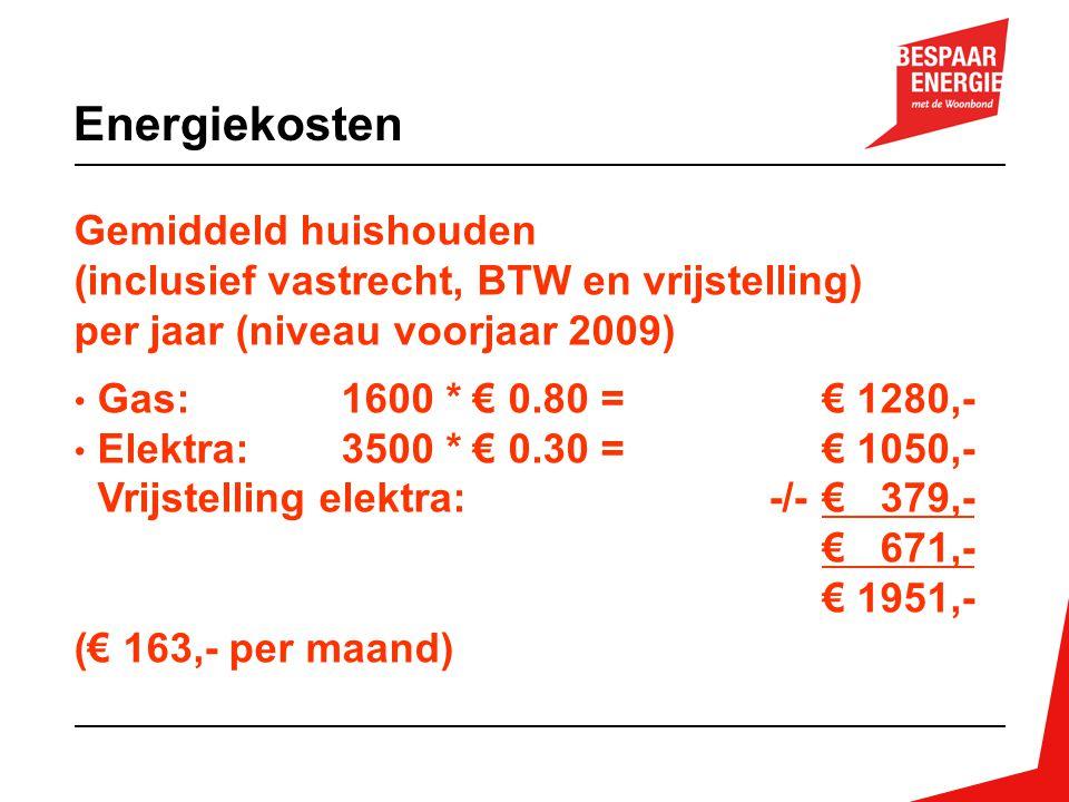 Energiekosten Gemiddeld huishouden