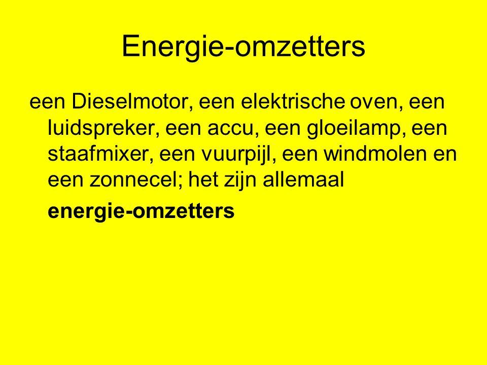 Energie-omzetters