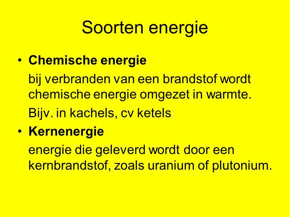 Soorten energie Chemische energie