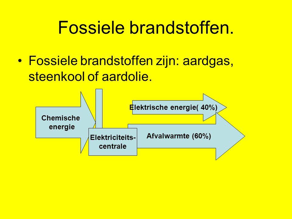 Fossiele brandstoffen.