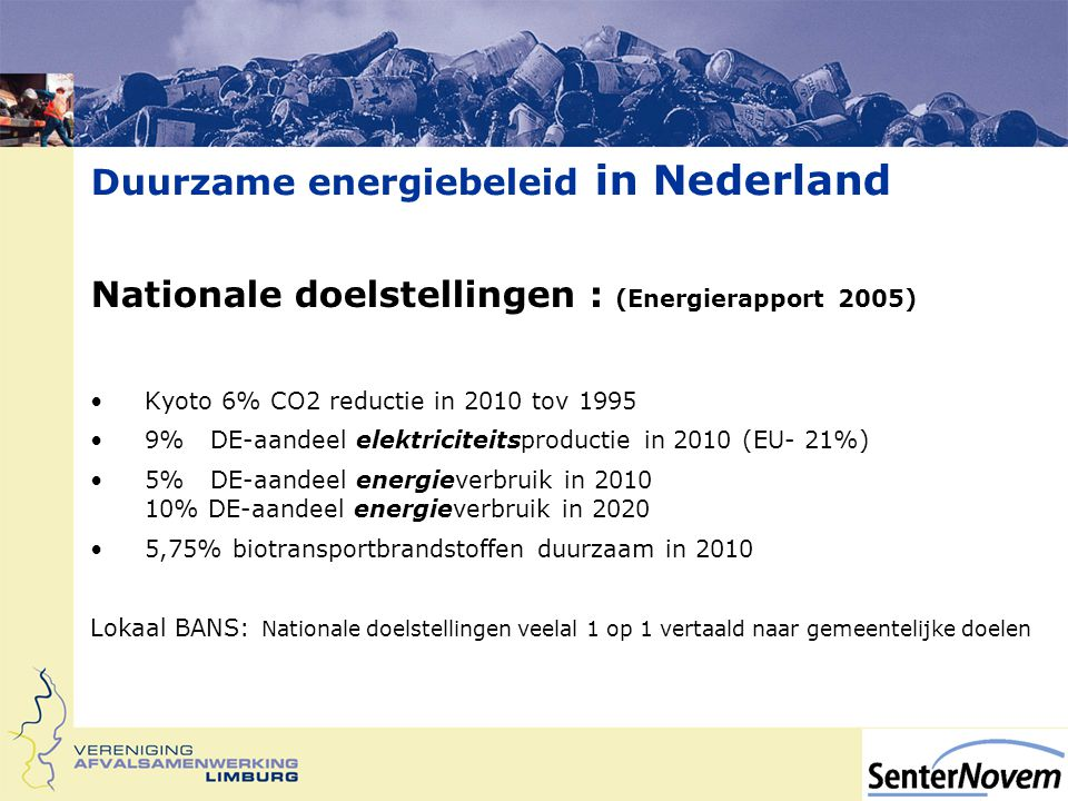Duurzame energiebeleid in Nederland