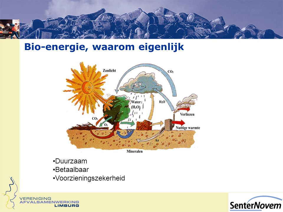 Bio-energie, waarom eigenlijk