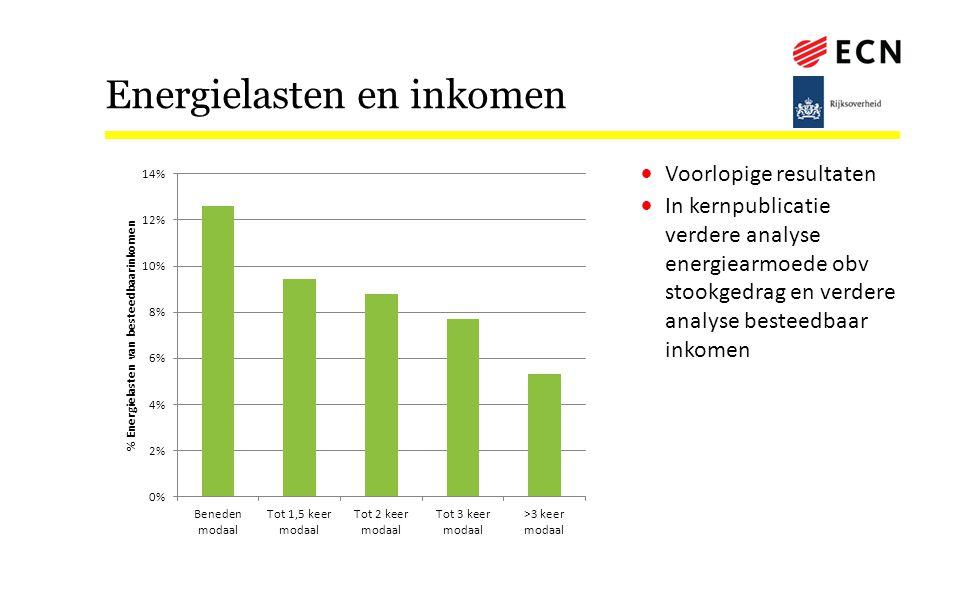 Energielasten en inkomen