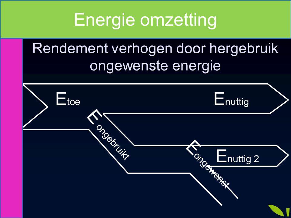Rendement verhogen door hergebruik ongewenste energie