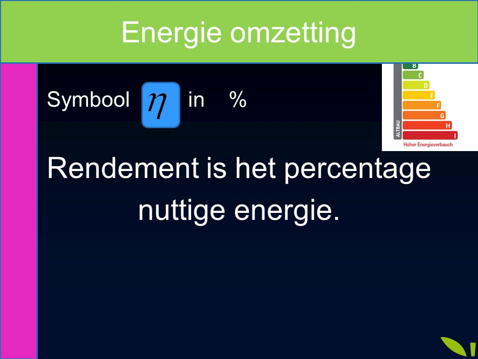Rendement is het percentage