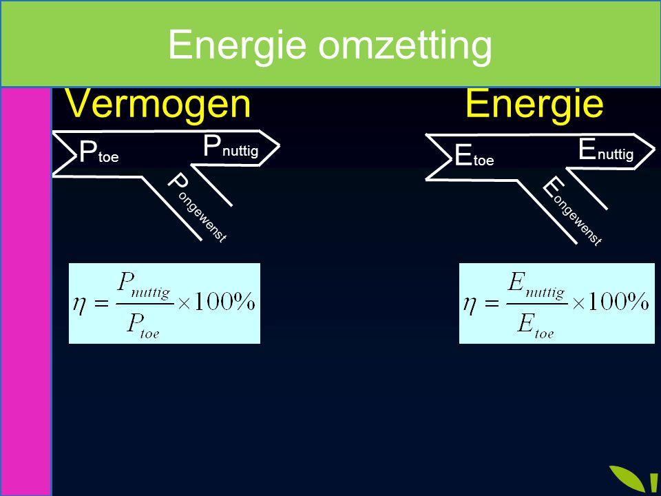 Energie omzetting Vermogen Energie Pnuttig Enuttig Ptoe Etoe