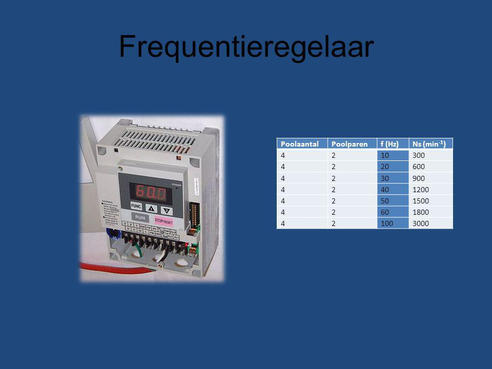 Frequentieregelaar Poolaantal Poolparen f (Hz) Ns (min-1) 4 2 10 300