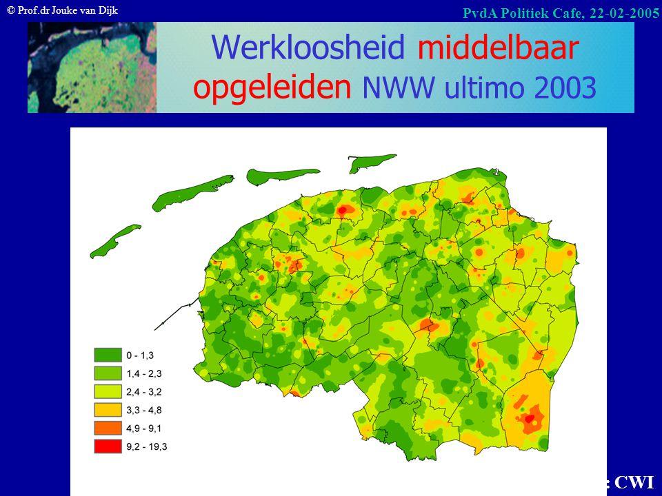 Werkloosheid middelbaar opgeleiden NWW ultimo 2003
