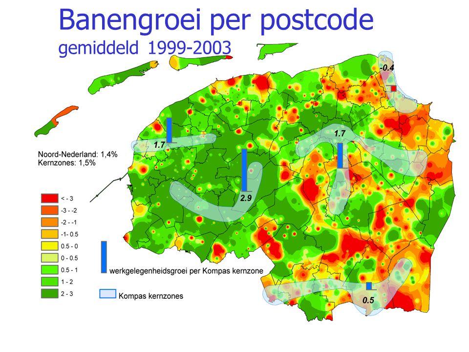 Banengroei per postcode gemiddeld 1999-2003
