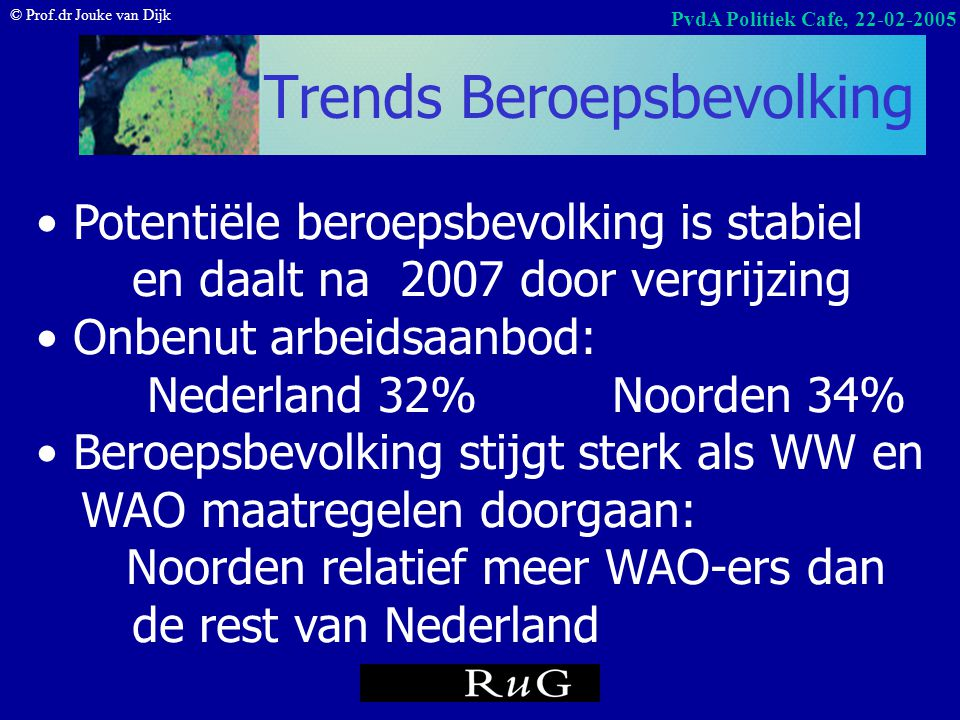 Trends Beroepsbevolking