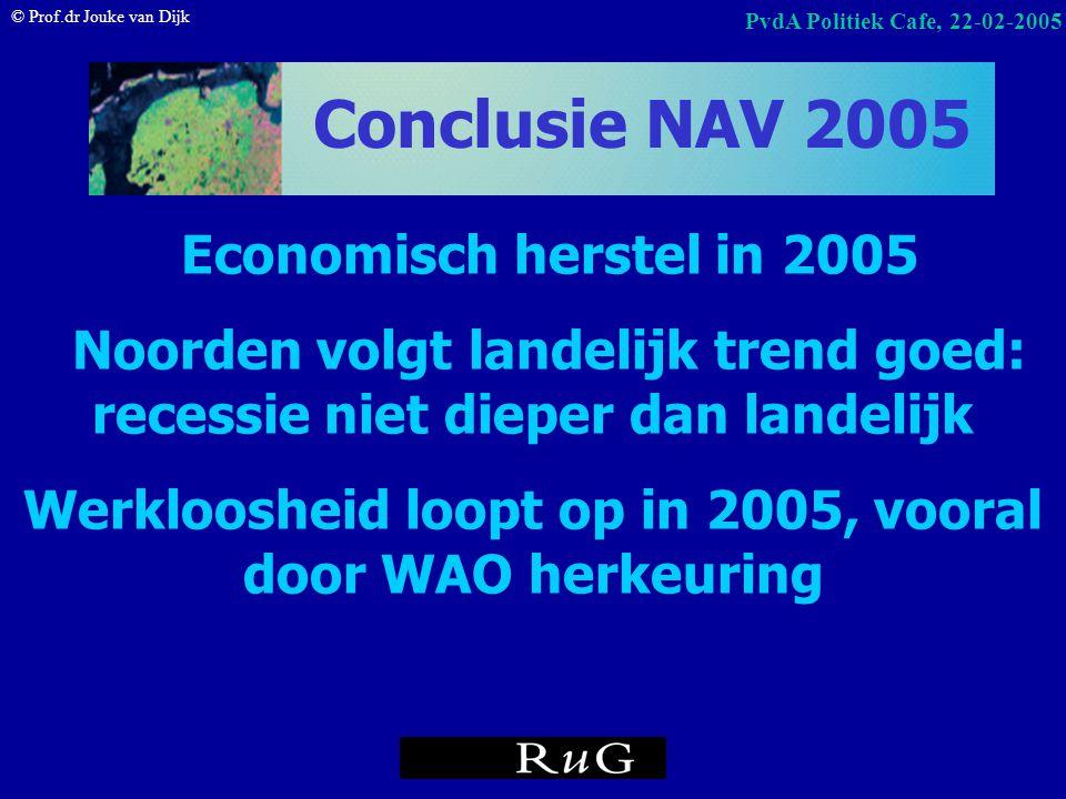 Conclusie NAV 2005 Economisch herstel in 2005