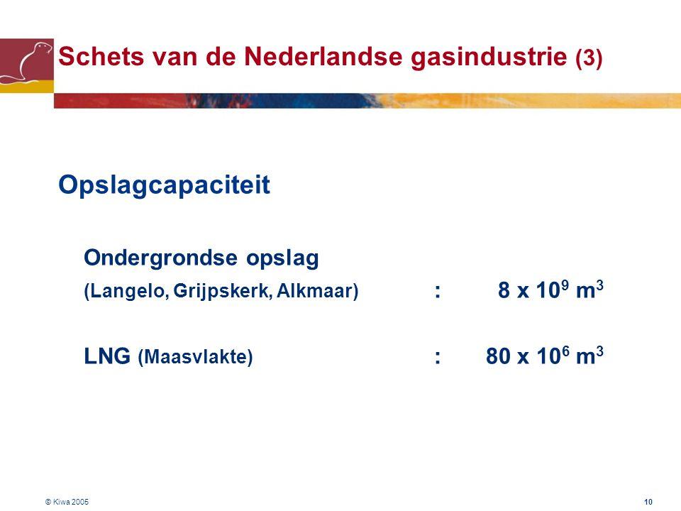 Schets van de Nederlandse gasindustrie (3)