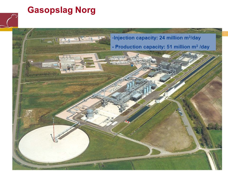 Gasopslag Norg Injection capacity: 24 million m3/day