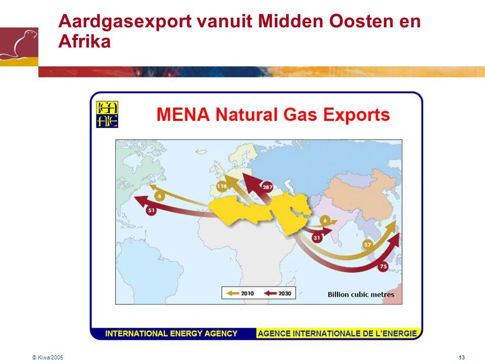 Aardgasexport vanuit Midden Oosten en Afrika