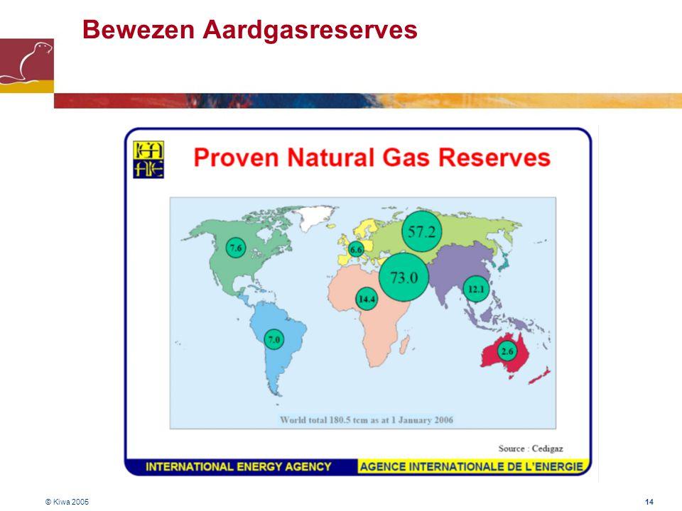 Bewezen Aardgasreserves