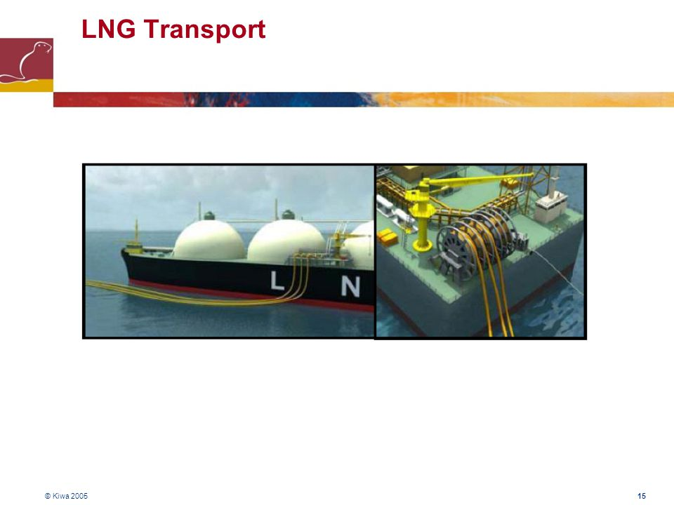 LNG Transport © Kiwa 2005