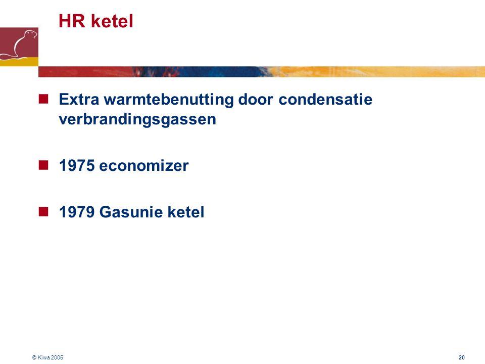 HR ketel Extra warmtebenutting door condensatie verbrandingsgassen