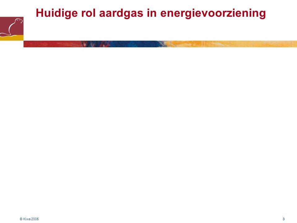 Huidige rol aardgas in energievoorziening