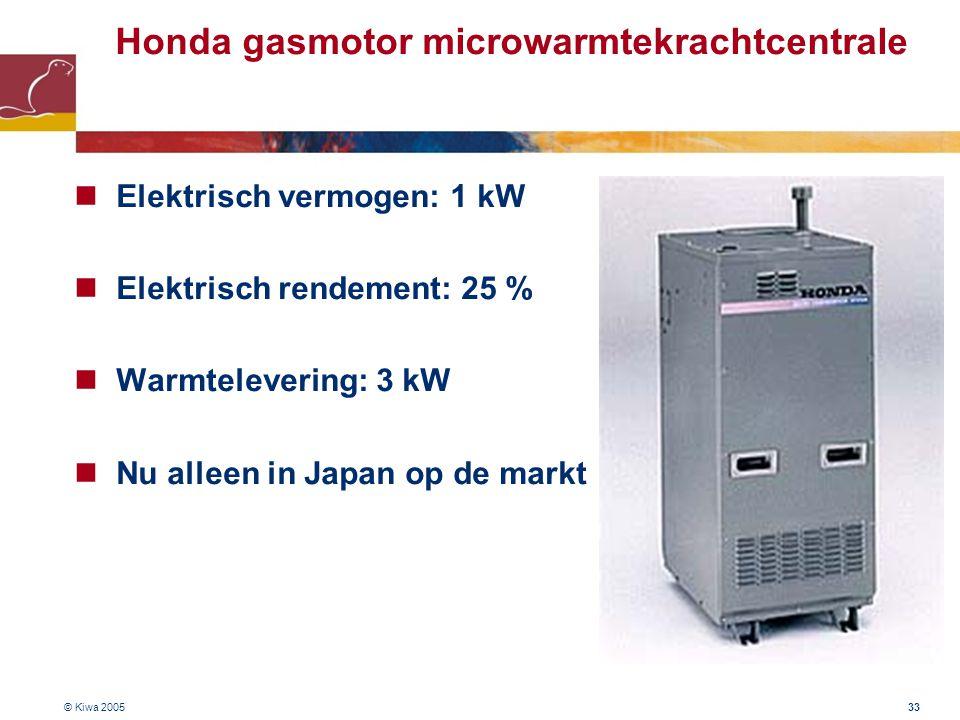 Honda gasmotor microwarmtekrachtcentrale
