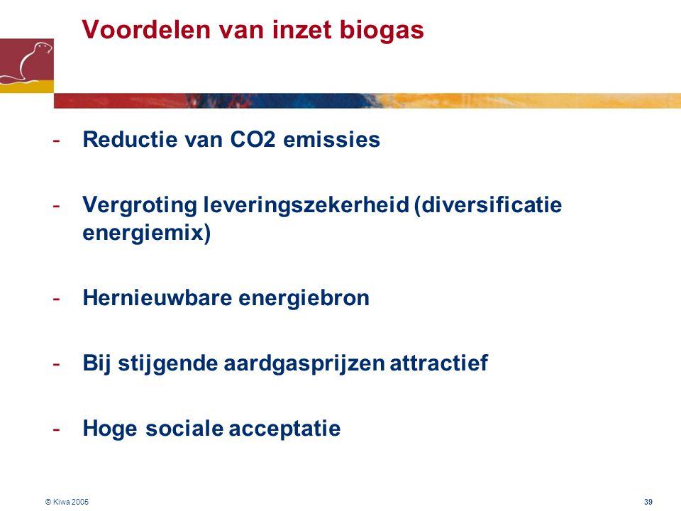Voordelen van inzet biogas