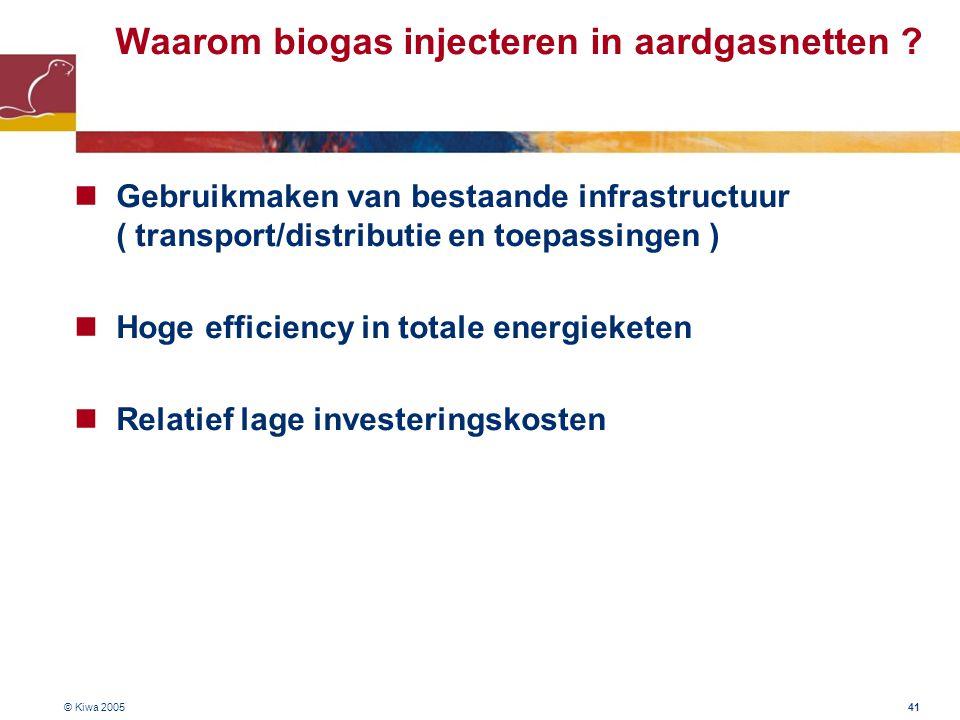Waarom biogas injecteren in aardgasnetten