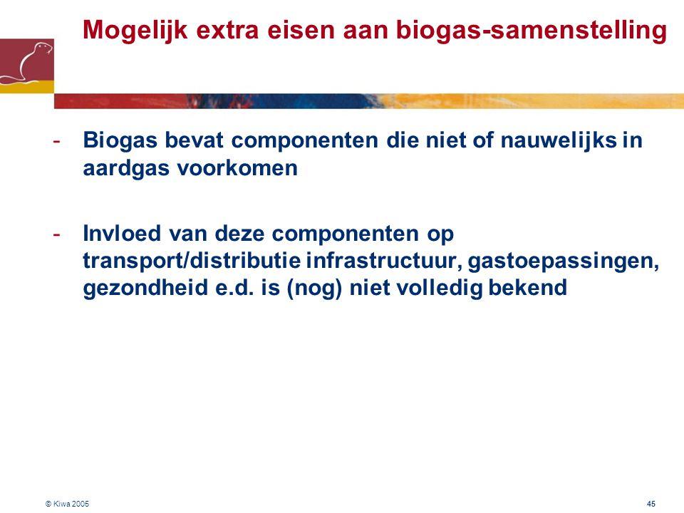 Mogelijk extra eisen aan biogas-samenstelling