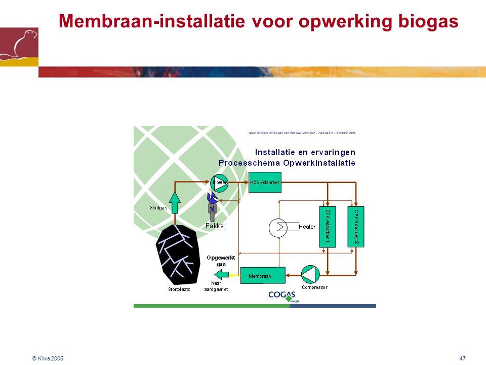 Membraan-installatie voor opwerking biogas