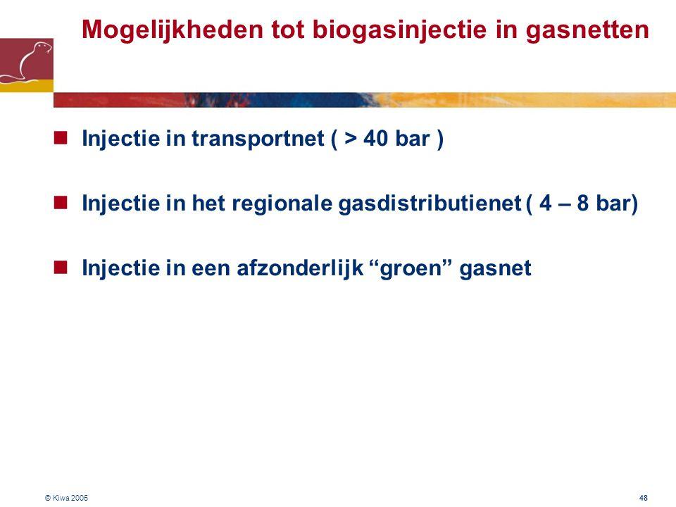 Mogelijkheden tot biogasinjectie in gasnetten