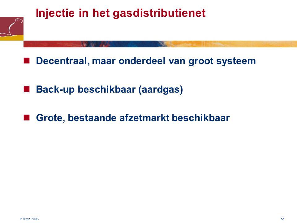 Injectie in het gasdistributienet