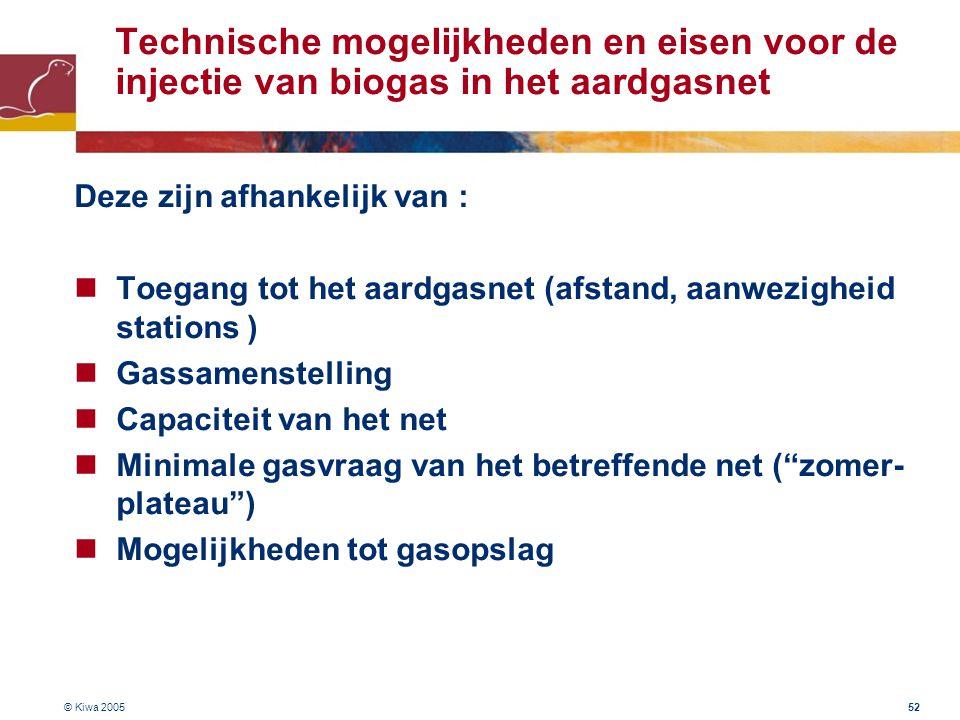 Technische mogelijkheden en eisen voor de injectie van biogas in het aardgasnet