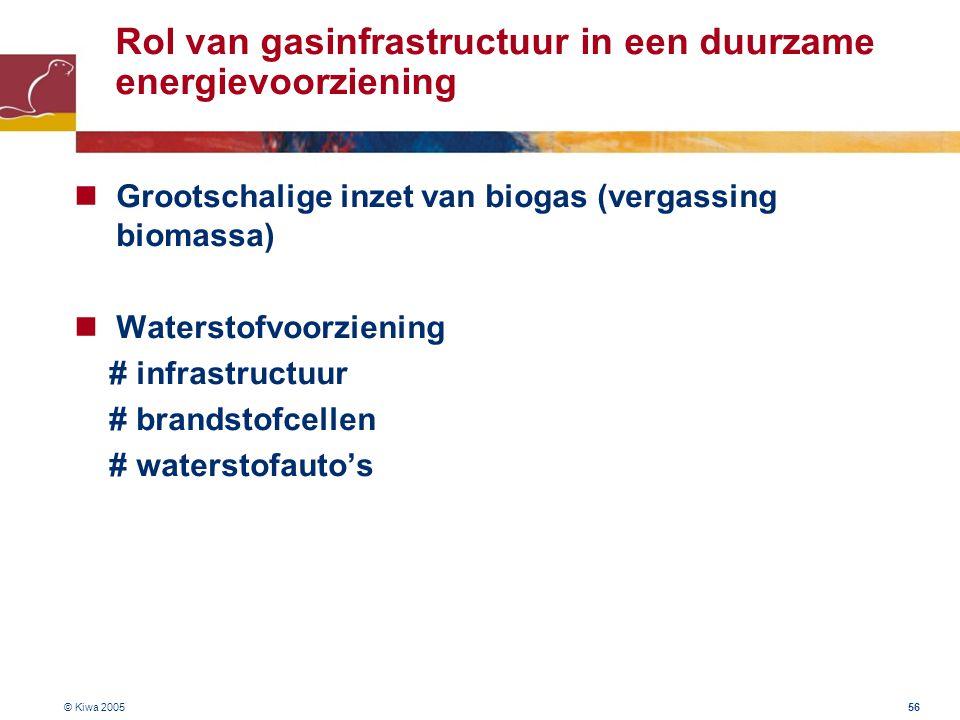 Rol van gasinfrastructuur in een duurzame energievoorziening