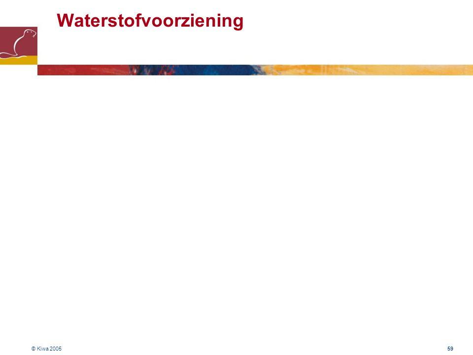 Waterstofvoorziening