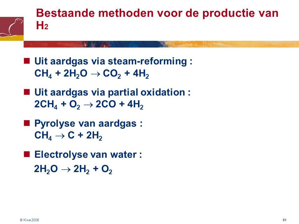 Bestaande methoden voor de productie van H2