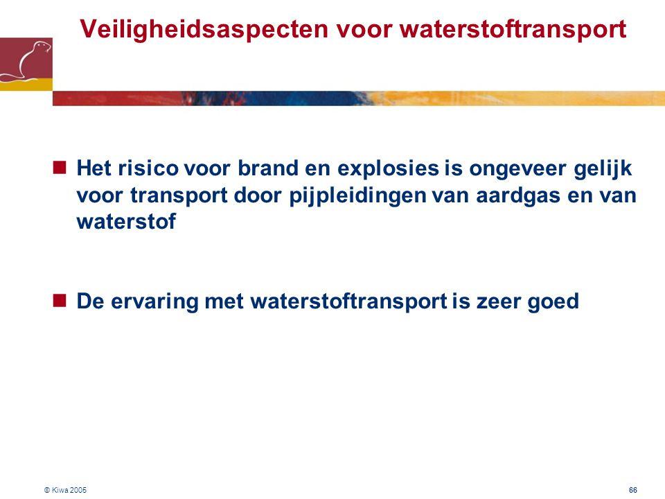 Veiligheidsaspecten voor waterstoftransport
