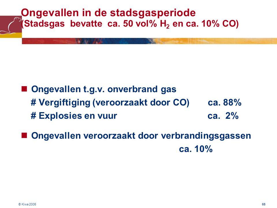 Ongevallen in de stadsgasperiode (Stadsgas bevatte ca. 50 vol% H2 en ca. 10% CO)