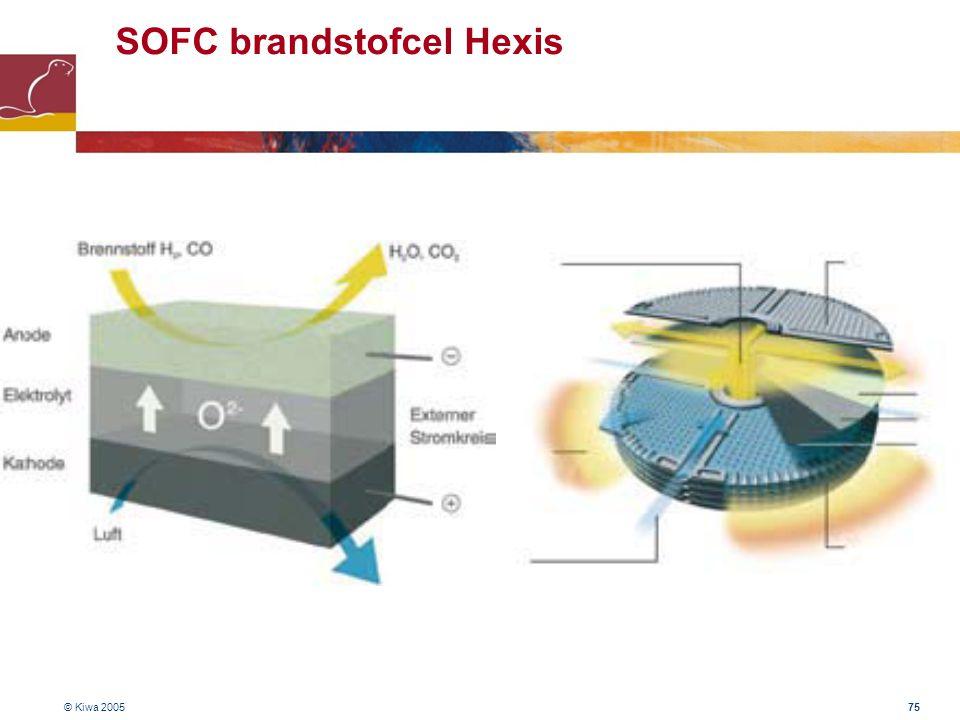 SOFC brandstofcel Hexis