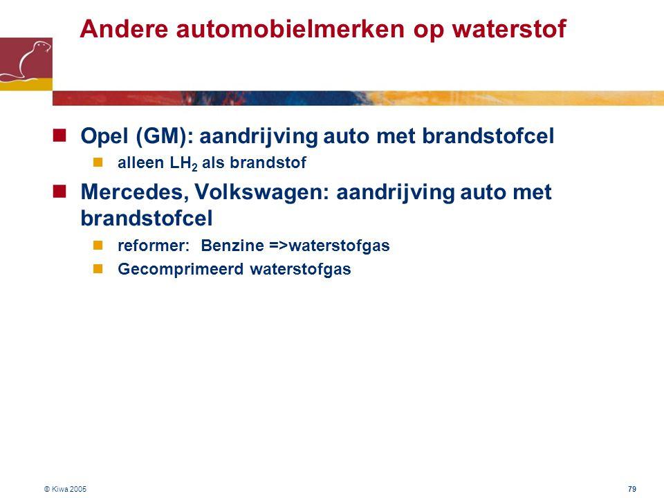 Andere automobielmerken op waterstof