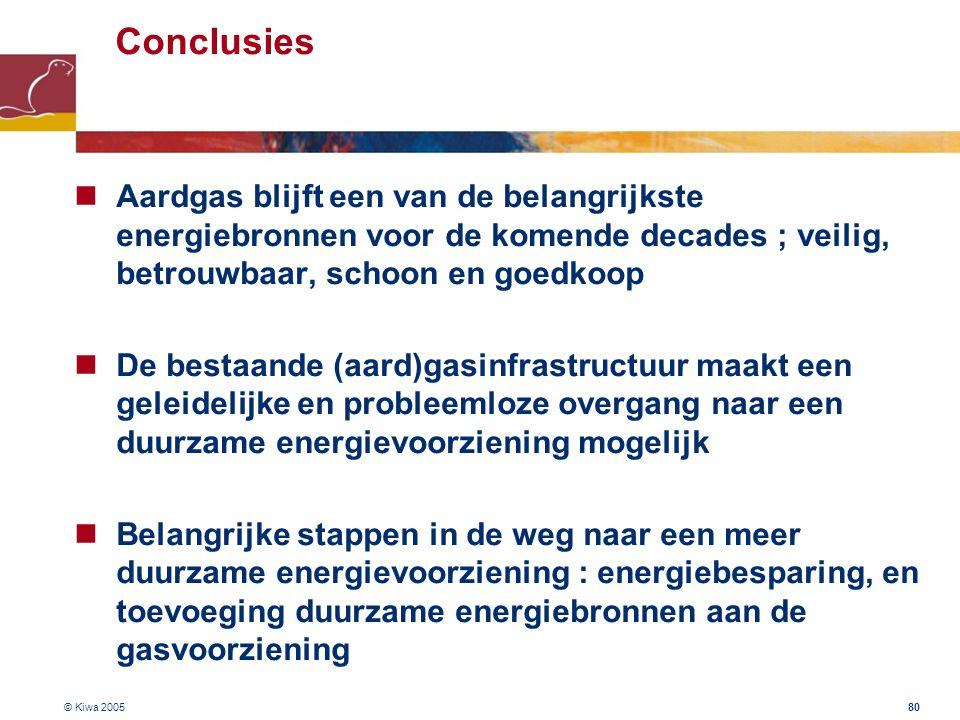 Conclusies Aardgas blijft een van de belangrijkste energiebronnen voor de komende decades ; veilig, betrouwbaar, schoon en goedkoop.