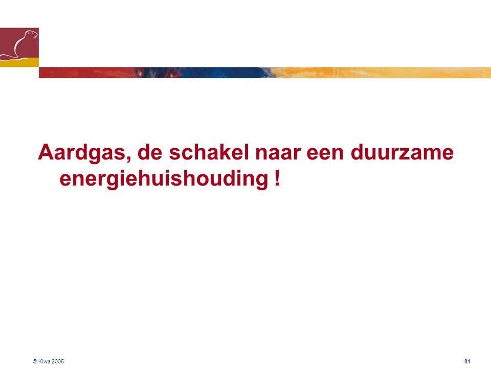 Aardgas, de schakel naar een duurzame energiehuishouding !