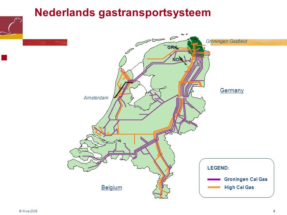 Nederlands gastransportsysteem